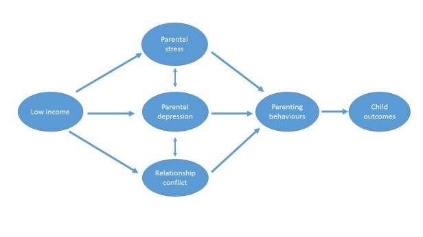 fsm-diagram